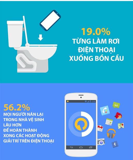http://static.gamehub.vn/img/files/2015/01/30/gamehub-dung-smartphone-nha-ve-sinh-3.jpg