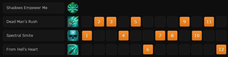Làm sao để chơi tốt tướng Krul ở Vainglory phiên bản 1.24?
