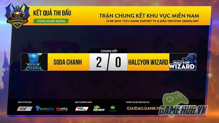 Vietnam Vainglory Championship 2018 vòng khởi động khu vực miền Nam đã tìm được nhà vô địch - ảnh 1