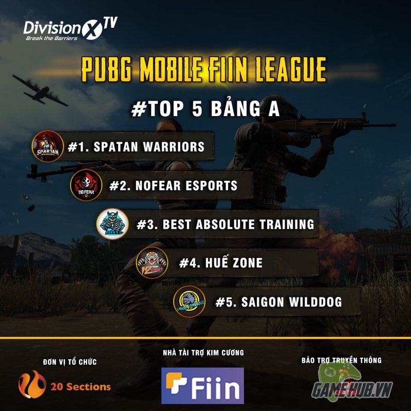 Đại thắng của team FFQ tại giải đấu PUBG Mobile Fiin League Season 1